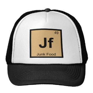 Símbolo de la tabla periódica de la química de Jf Gorras De Camionero