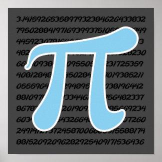Símbolo de los azules cielos pi póster