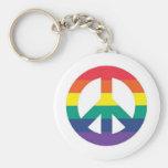 Símbolo de paz del arco iris llaveros