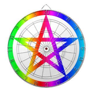 Símbolo de Wiccan (pentáculo)
