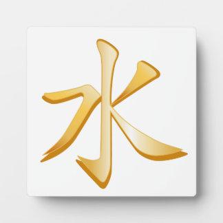 Símbolo del confucionismo placas