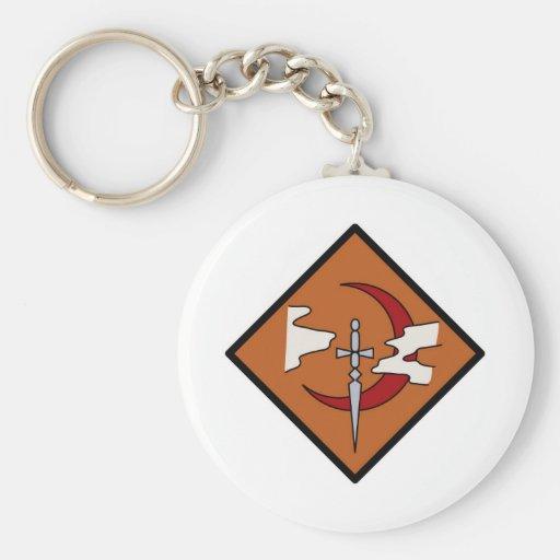 Símbolo del gremio llavero personalizado