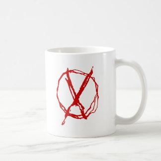 Símbolo del operador taza de café