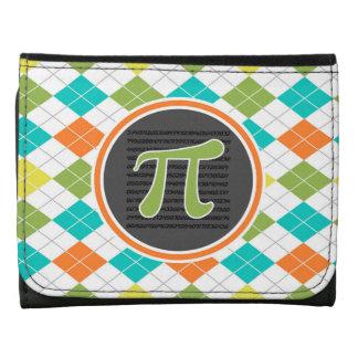 Símbolo del pi; Modelo colorido de Argyle