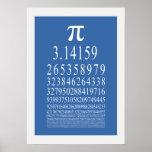 Símbolo del pi mucho número del dígito impresiones