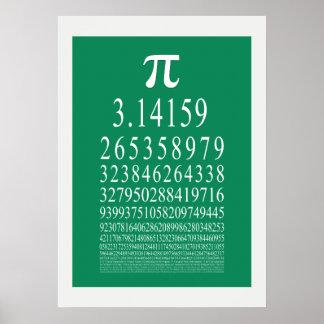 Símbolo del pi mucho número del dígito poster
