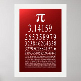 Símbolo del pi mucho número del dígito posters