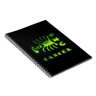 Símbolo del zodiaco del cáncer cuadernos