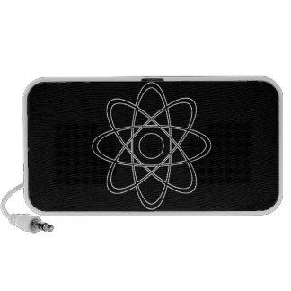 Símbolo estilizado del átomo iPod altavoces