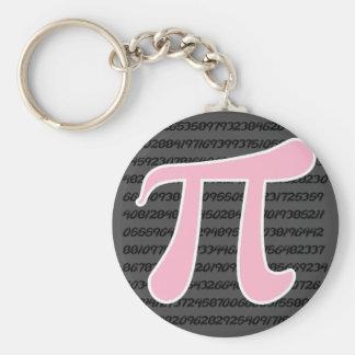 Símbolo rosa claro del pi llavero personalizado
