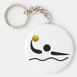 Símbolo universal del deporte del water polo llaveros personalizados