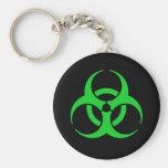 Símbolo verde del Biohazard Llavero