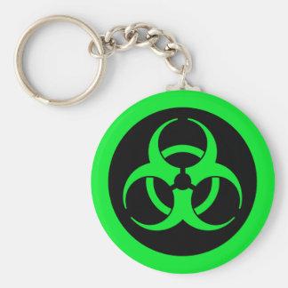 Símbolo verde del Biohazard Llavero Redondo Tipo Pin