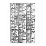 Símbolos alquímicos del siglo XVII Tarjetas Postales