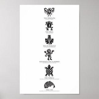 Símbolos aztecas poster