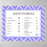 Símbolos de la matemáticas poster