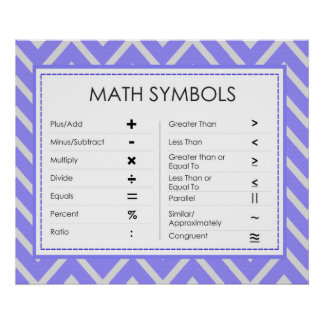 Símbolos de la matemáticas póster
