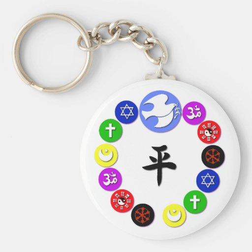 Símbolos de la religión del mundo llaveros personalizados