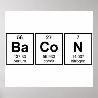 Símbolos del elemento de tabla periódica del póster