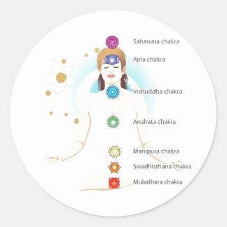 símbolos del texto del chakra de la mujer que