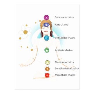 símbolos del texto del chakra de la mujer que sien tarjeta postal