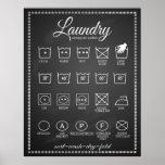 Símbolos infographic del poster del lavadero póster
