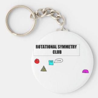 Simetría rotatoria llavero redondo tipo pin