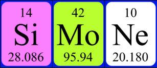 Simone periodic table name gifts on zazzle simone periodic table name mug urtaz Image collections