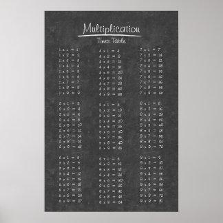 Simple Chalkboard Multiplication Times Table Print