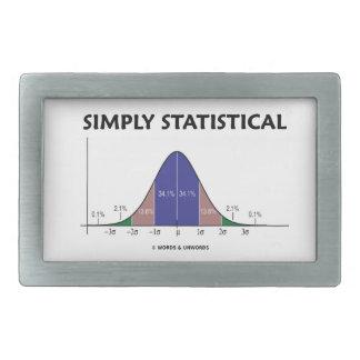 Simplemente estadístico (actitud de la curva de Be Hebillas De Cinturón