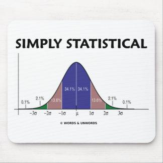 Simplemente estadístico actitud de la curva de Be Tapetes De Ratones