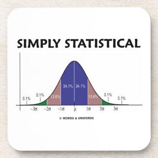 Simplemente estadístico (actitud de la curva de posavaso