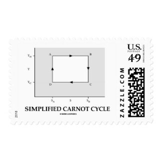 Simplified Carnot Cycle (Thermodynamics) Postage
