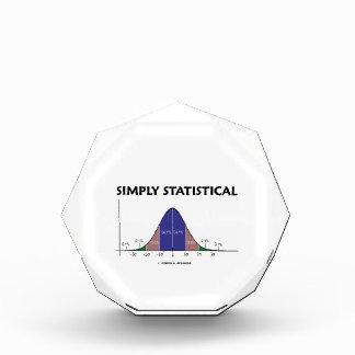 Simply Statistical (Bell Curve Attitude) Acrylic Award
