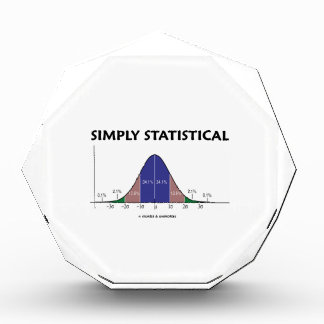 Simply Statistical (Bell Curve Attitude) Awards