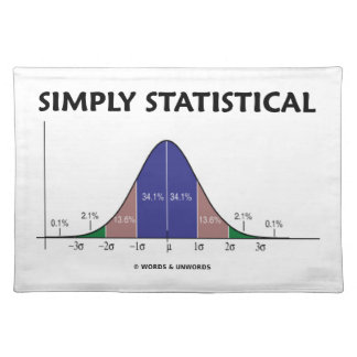 Simply Statistical (Bell Curve Attitude) Cloth Place Mat
