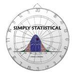Simply Statistical (Bell Curve Attitude) Dartboard