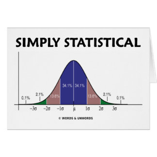 Simply Statistical (Bell Curve Attitude) Greeting Card