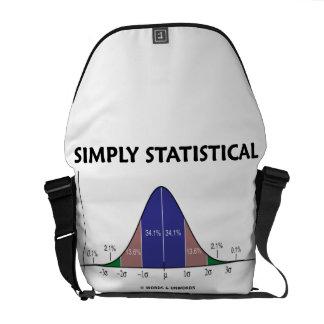 Simply Statistical (Bell Curve Attitude) Messenger Bag