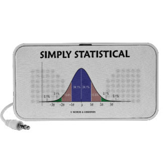 Simply Statistical (Bell Curve Attitude) Mp3 Speakers