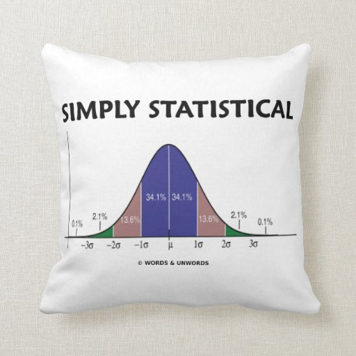 Simply Statistical (Bell Curve Attitude) Throw Pillows