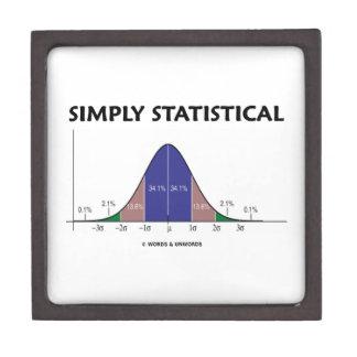 Simply Statistical (Bell Curve Attitude) Premium Keepsake Box