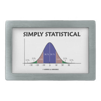 Simply Statistical (Bell Curve Attitude) Rectangular Belt Buckle