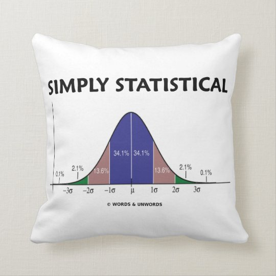 Simply Statistical (Bell Curve Attitude) Throw Pillow