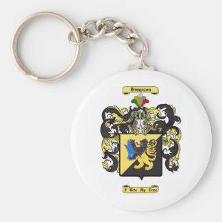 simpson llavero redondo tipo pin