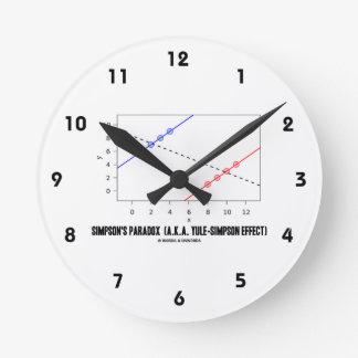 Simpson's Paradox (A.K.A. Yule-Simpson Effect) Round Wall Clock