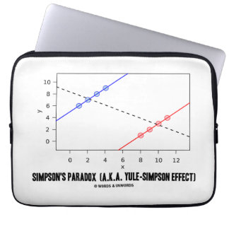 Simpson's Paradox (A.K.A. Yule-Simpson Effect) Computer Sleeves