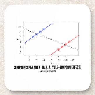 Simpson's Paradox (A.K.A. Yule-Simpson Effect) Drink Coaster