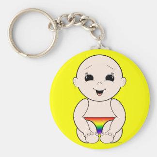 Since Birth 3r Basic Round Button Keychain
