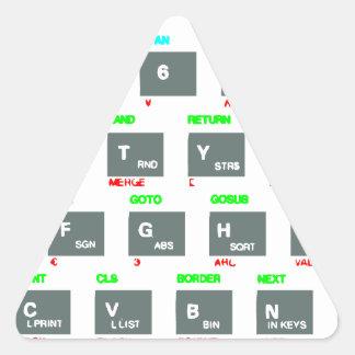 Sinclair ZX Spectrum Keyboard Keys Triangle Sticker